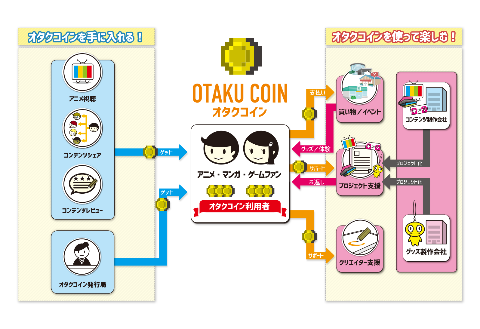 otakucoin_outline_psd_j1.png