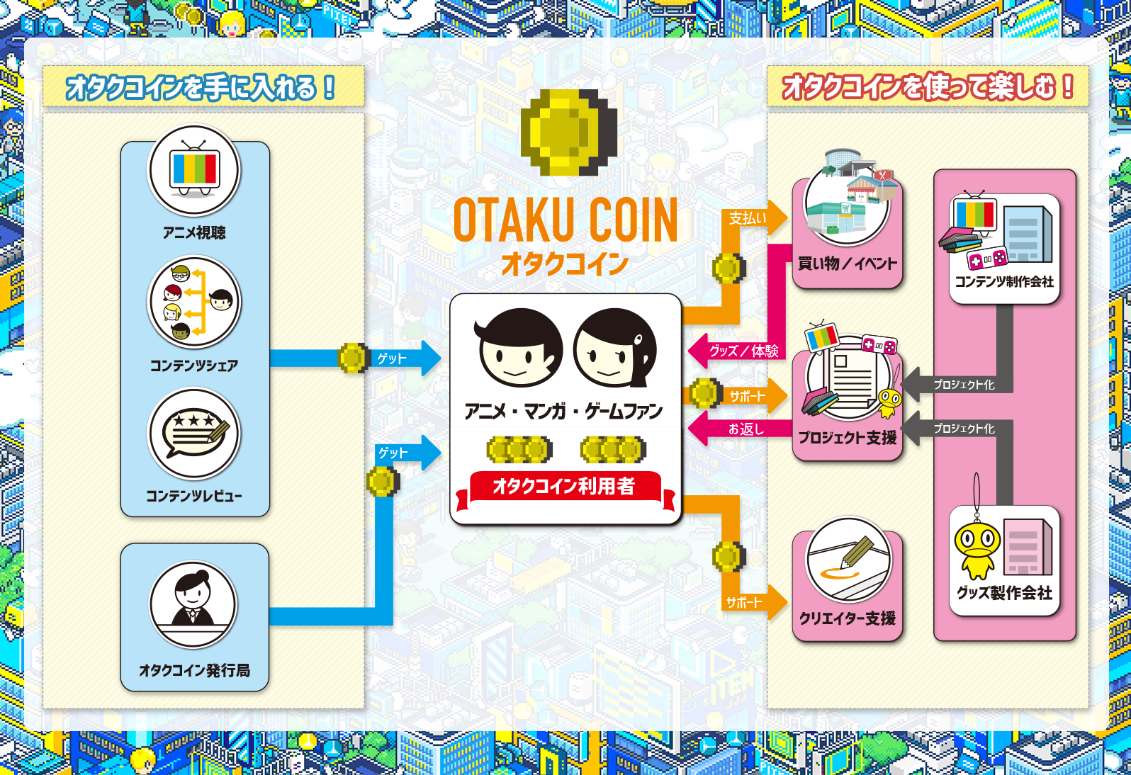 otakucoin_outline_psd_j2.png